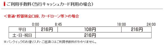 UFJ銀行ATM手数料