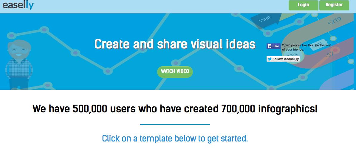 easelly インフォグラフィック作成に便利なサイト