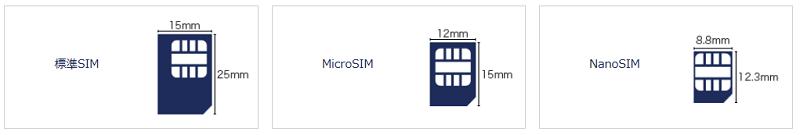 外出先でちょっとだけ、タブレットを使いたい人におすすめ データSIMプラン 月額660円