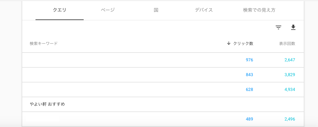 【SEO対策】ページ単位で検索クエリ(キーワード)を調べる方法